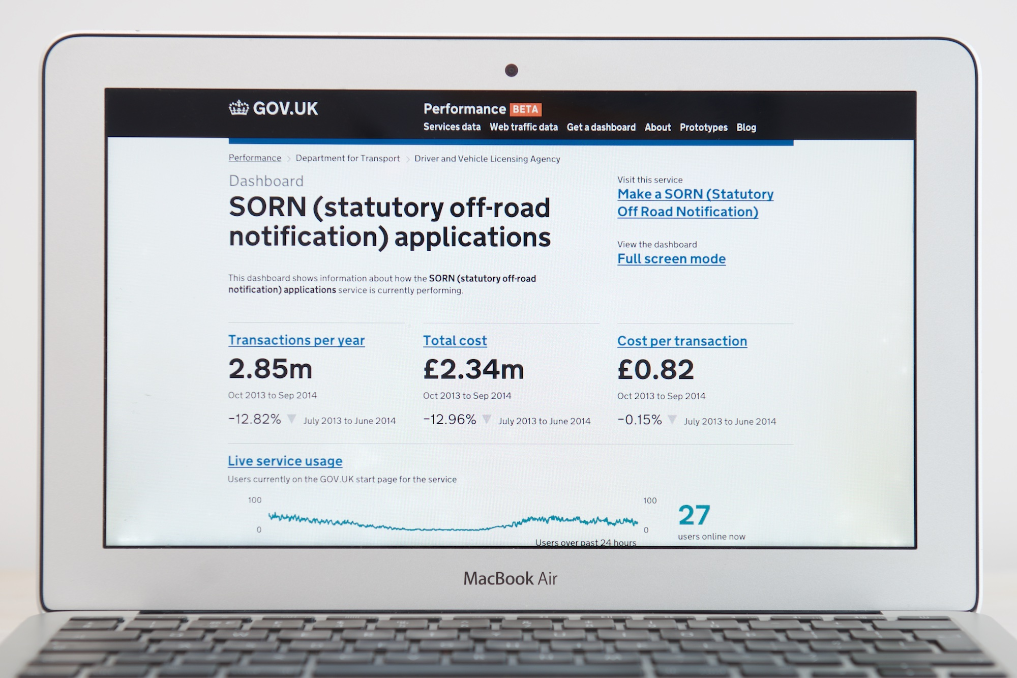A GOV.UK Performance dashboard for the DVLA's SORN service.